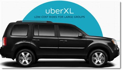 Uber Car Types Malaysia by How To Become A Uber Driver In Malaysia My 2017 Review
