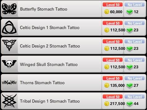 new tattoos prices ourgemcodes