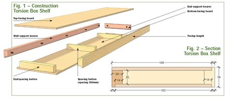 Free Floating Shelf Plans by Wood What Are Cheap Ways To Build Strong Shelves With A