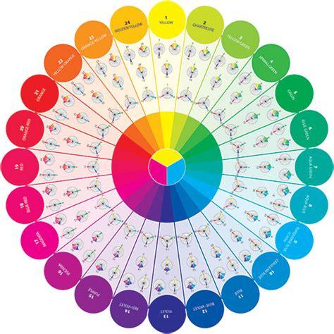 pink color wheel essential color wheel companion choose colors
