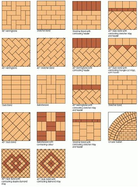 NEW PAVER GUIDE BRICKWORK PATTERNS