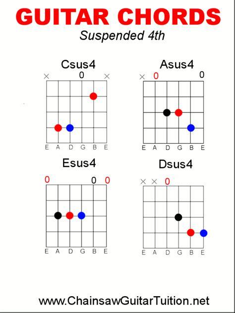 Sus4 Chords