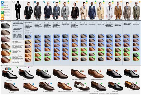 suit color guide a visual guide to matching suits and dress shoes