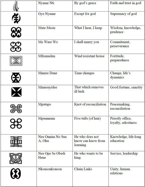 adinkra tattoos adinkra symbolen symboliticum