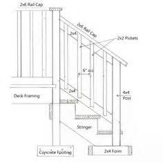 installing handrails on deck stairs how to build deck stair handrails how to build a house