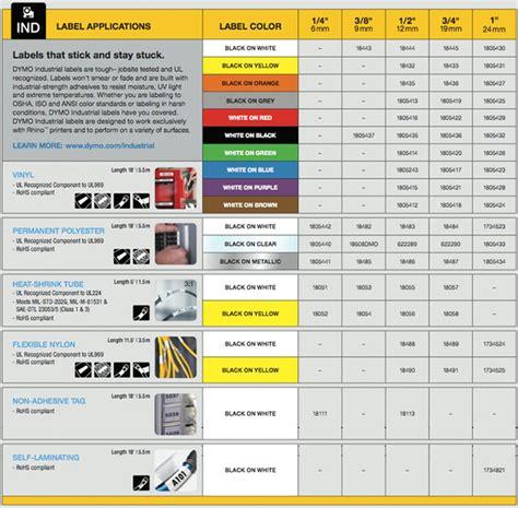 dymo rhino 5200 industrial label printer 1755749