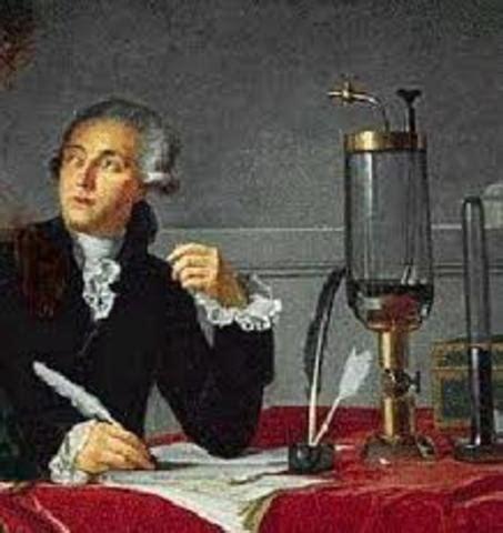 historia de la química timeline | timetoast timelines