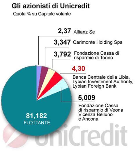banco di sicilia 24 ore pin unicredit di roma e banco sicilia premiano on