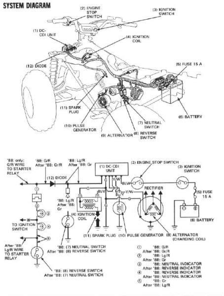 wiring diagram for 1994 yamaha timberwolf yamaha phazer
