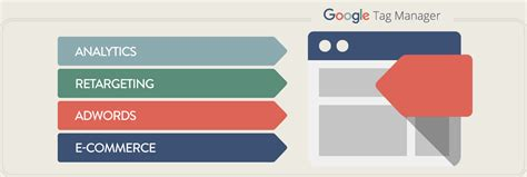 google images tags 4 reasons why you need to be using google tag manager wp