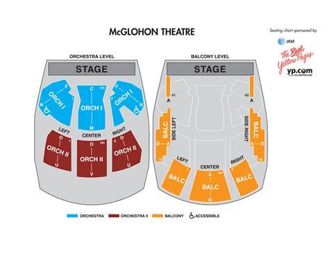 mcglohon theater  spirit square carolinatix