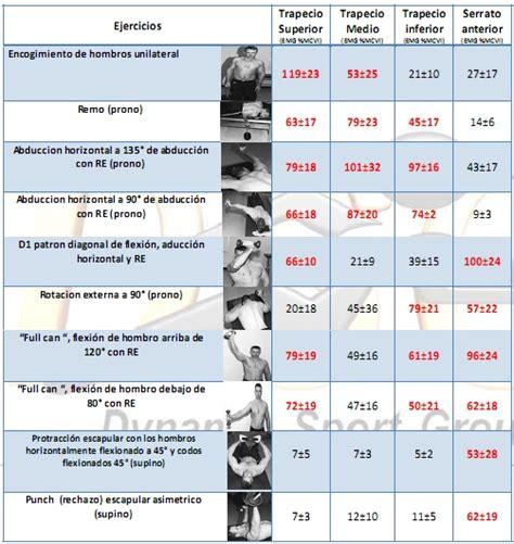 cadena cinetica voleibol selecci 243 n de ejercicios preventivos y de rehabilitaci 243 n