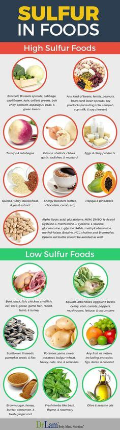 Sulphur Detox Symptoms by 92 Alkaline Foods That Fight Cancer Inflammation