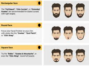 match shape to hair styles the best beard style for every shape jpg