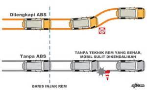 Rem Abs Untuk Mobil Mengerem Yg Baik Dan Benar Weblog Gw