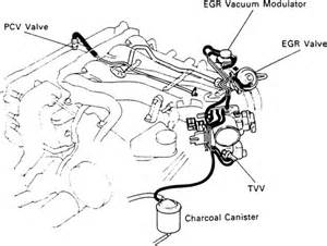 saab engine diagram pcv get free image about wiring diagram