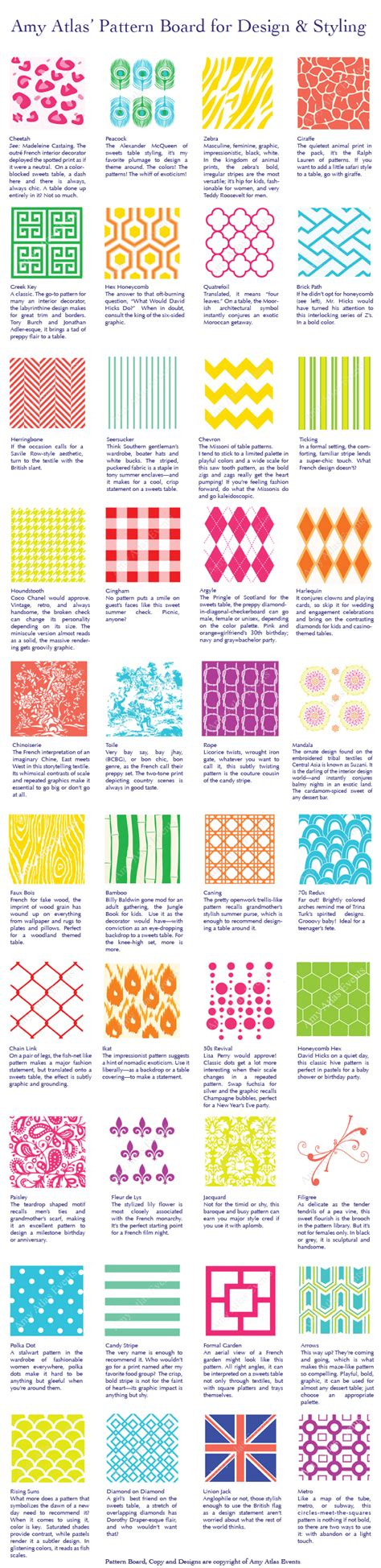 design pattern guide amy atlas glossary of patterns
