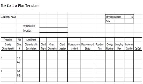 awesome process control plan audit summary sheet template with logo