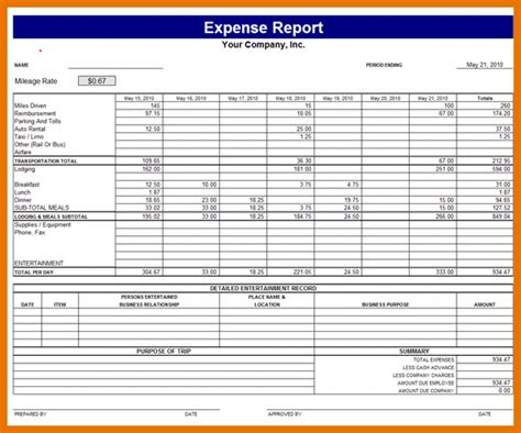 printable expense report template doc 1171767 free expense report templates smartsheet