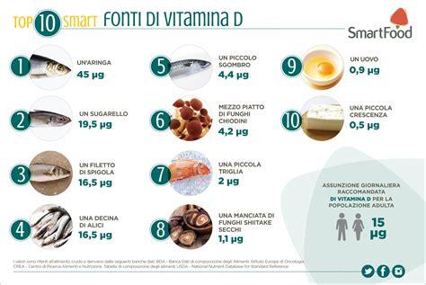 vitamine d alimenti alimenti ricchi di vitamina d