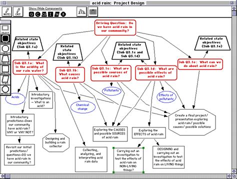 Essay Concept Map by Thesis Statement For Harrison Bergeron Free Essays On Harrison Bergeron Thesis Statement For