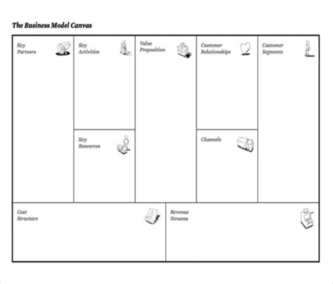 business canvas template business model canvas template madinbelgrade
