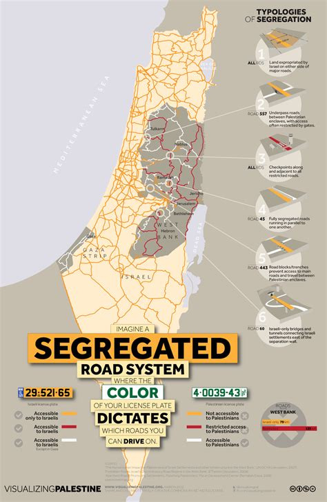 bank of israel israel s system of segregated roads in the occupied