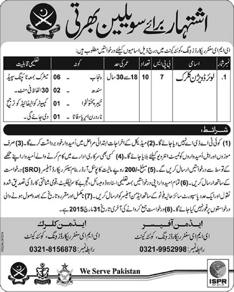 ispr pakistan jobs 2015 pak army latest for security supervisor pakistan defence forces jobs 2015