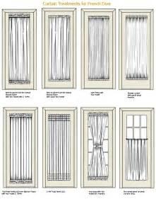 Patio Door Window Treatments