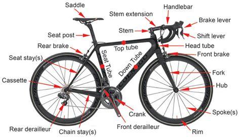 road bike diagram bicycle parts diagram to print diagram site