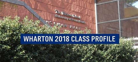 Wharton Mba Acceptance Profile by Accepted Mba Updates Ask Admission Consultants Page 62