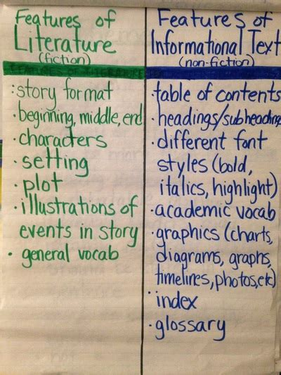 themes of literature by hudson reading mrs hudson s 4th grade ela site