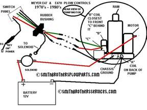 meyer e 47 meyer e 47 snow plow information parts diagrams and tech help