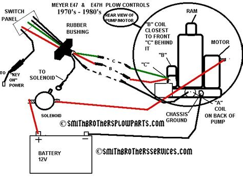 meyer toggle switch wiring diagram western snow plow