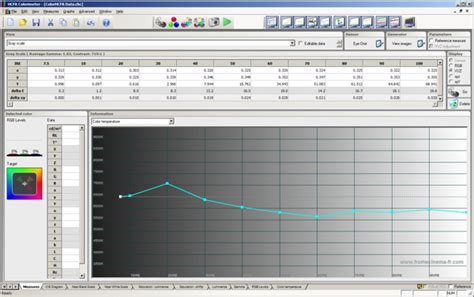 hcfr pattern generator diy hdtv calibration software overview a comparison of