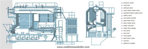 coal fired boiler diagram pictures inspiration