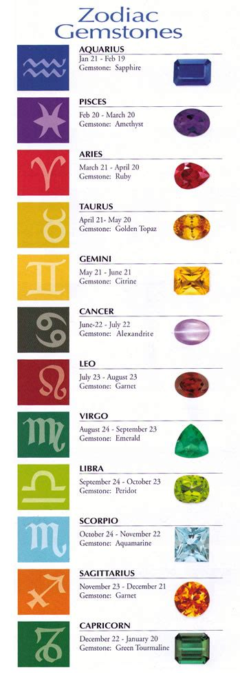 astrology news gemstone for gemini