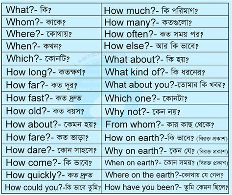 pattern of wh questions sentence making part 2 wh questions learn english online