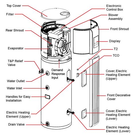 Water Heater Heat heat water heater diagram how does a heat water