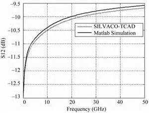 equivalencia transistor d2499 diode exle silvaco 28 images quantum 2d simulation models for quantum mechanical effects