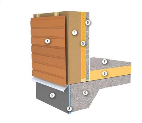 Clt Floor Panels by Crosslam Clt Junction Details A