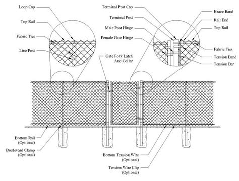 Commercial Chain Link Fence Parts Chain Link Fence Sizes Fences