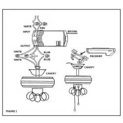 Ceiling Fan Remote Wiring Diagram Remote Ceiling Fan Wiring 171 Ceiling Systems