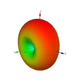 compact helical ring antenna  iridium communication  uav