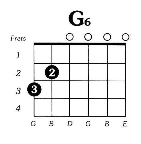 Guitar Chords G6