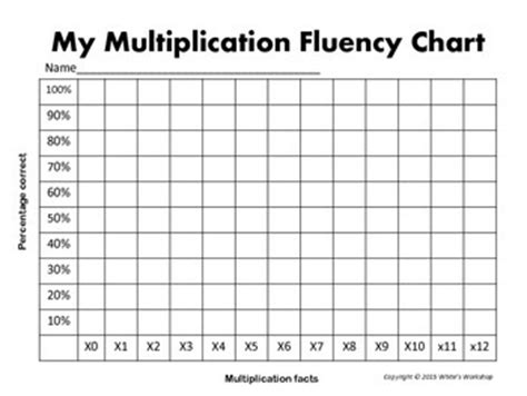 printable multiplication progress chart 1 multiplication fluency chart for students to chart