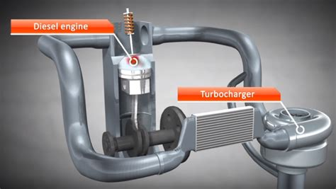 Tesla Model S How It Works How A Turbocharger Works Dpccars