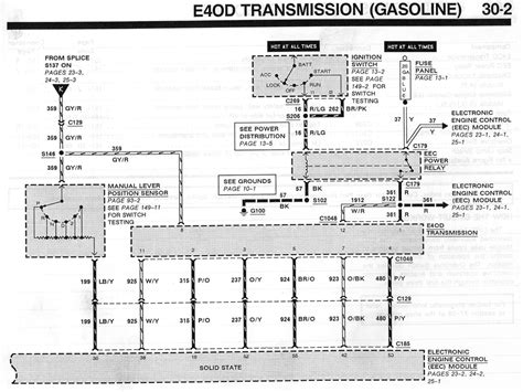 e4od wiring diagrams wiring diagram with description