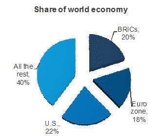 Gonjang Ganjing Ekonomi Indonesia 1 strategi investasi di tengah gonjang ganjing perekonomian