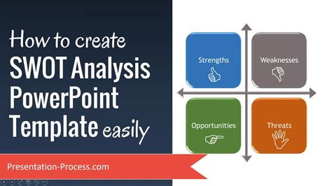 How To Create Swot Analysis Powerpoint Template Easily Youtube How To Create A Powerpoint Template